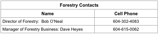 Emergency Preparedness Plan Contacts, Forestry Contacts